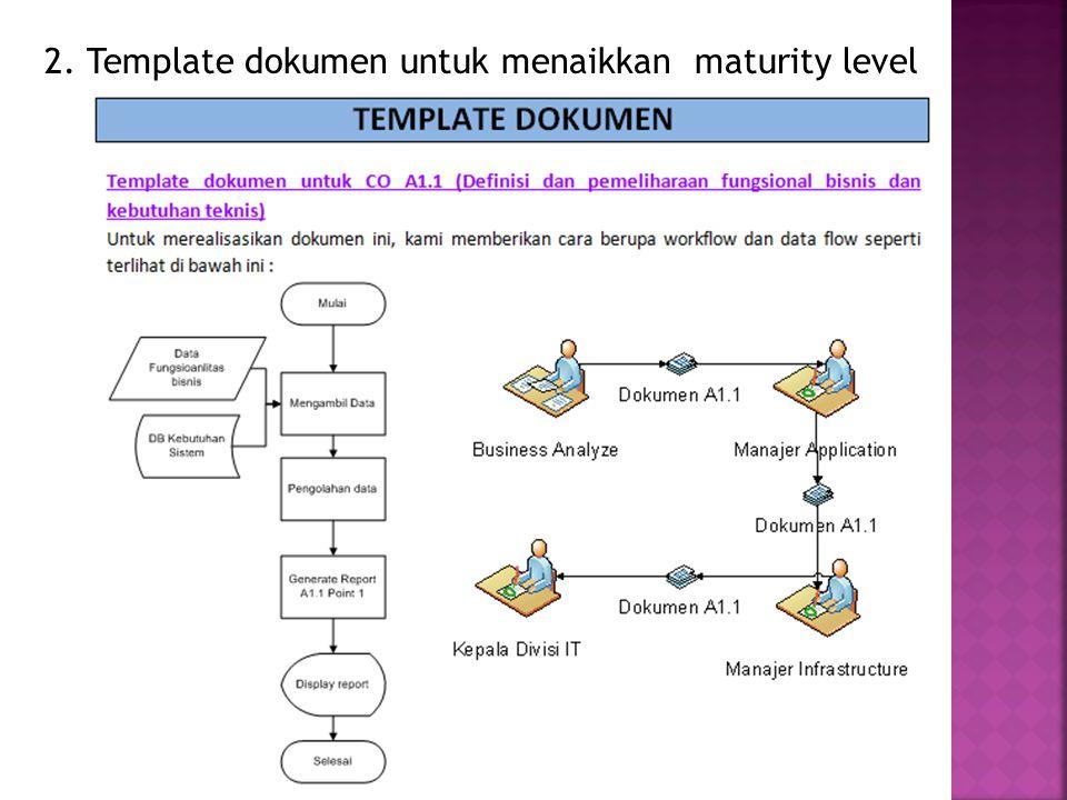 2. Template dokumen untuk menaikkan maturity level