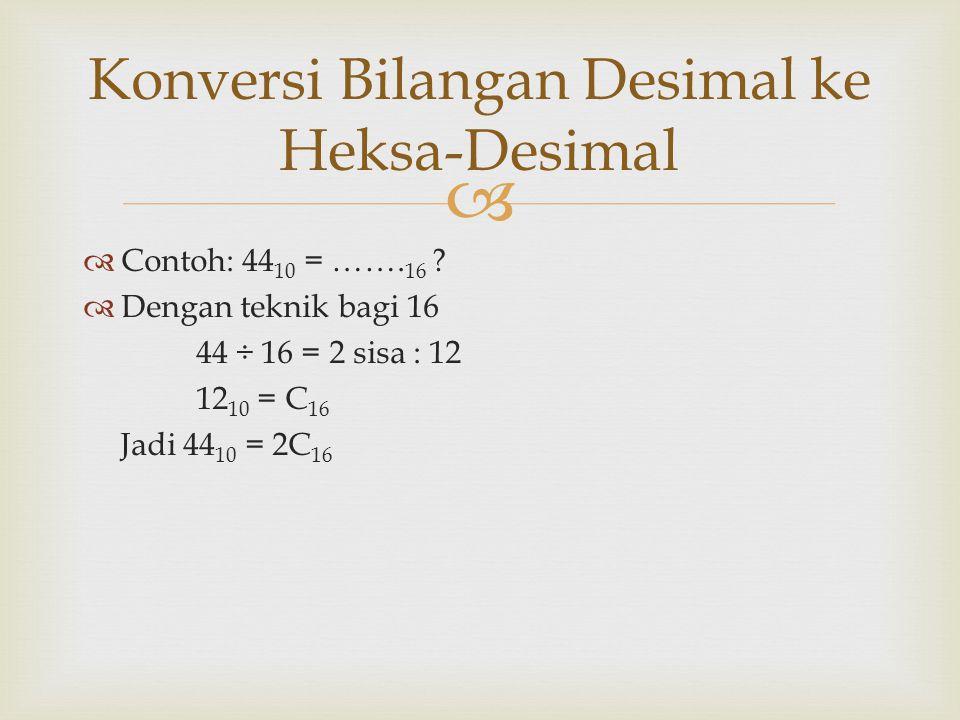   Contoh: 44 10 = ……. 16 ?  Dengan teknik bagi 16 44 ÷ 16 = 2 sisa : 12 12 10 = C 16 Jadi 44 10 = 2C 16 Konversi Bilangan Desimal ke Heksa-Desimal