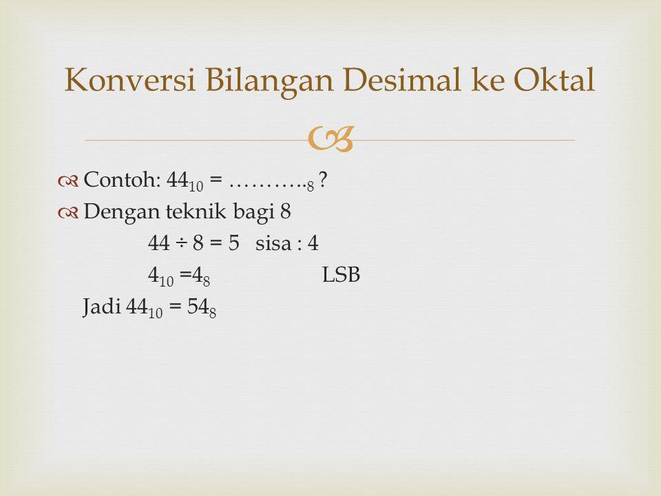   Contoh: 44 10 = ……….. 8 ?  Dengan teknik bagi 8 44 ÷ 8 = 5 sisa : 4 4 10 =4 8 LSB Jadi 44 10 = 54 8 Konversi Bilangan Desimal ke Oktal