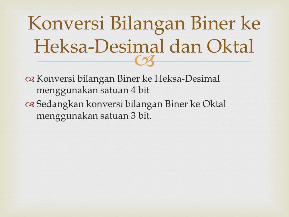   Konversi bilangan Biner ke Heksa-Desimal menggunakan satuan 4 bit  Sedangkan konversi bilangan Biner ke Oktal menggunakan satuan 3 bit. Konversi