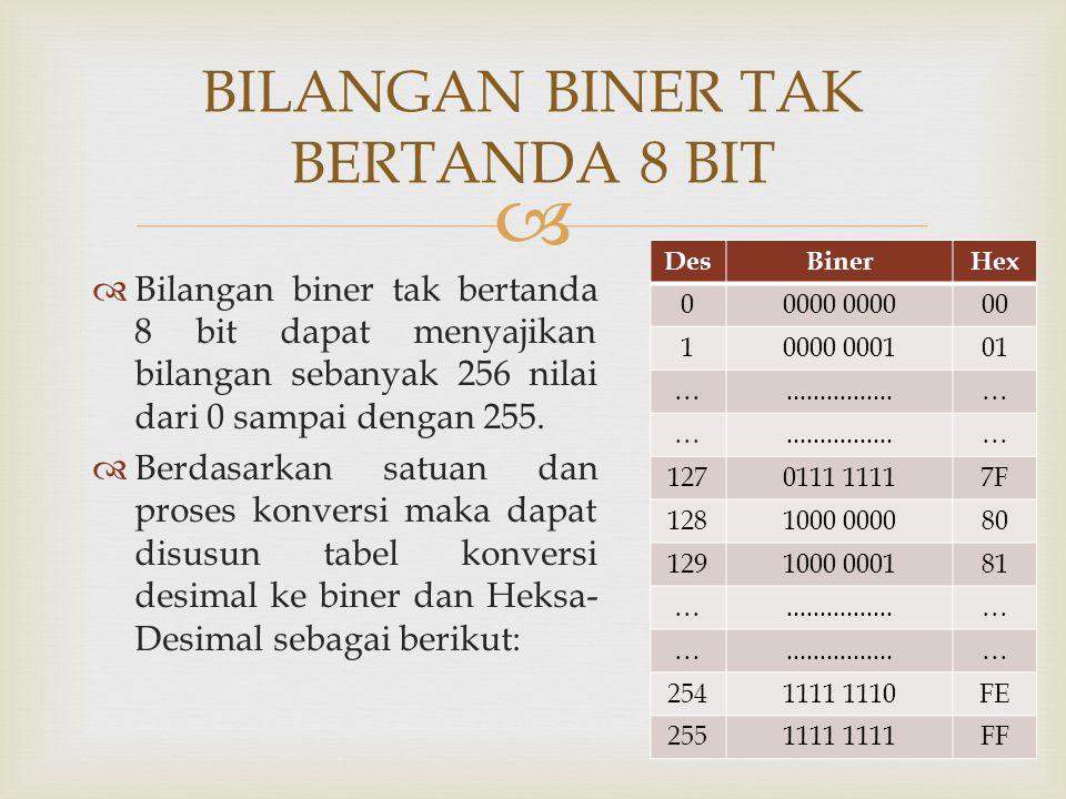   Bilangan biner tak bertanda 8 bit dapat menyajikan bilangan sebanyak 256 nilai dari 0 sampai dengan 255.  Berdasarkan satuan dan proses konversi