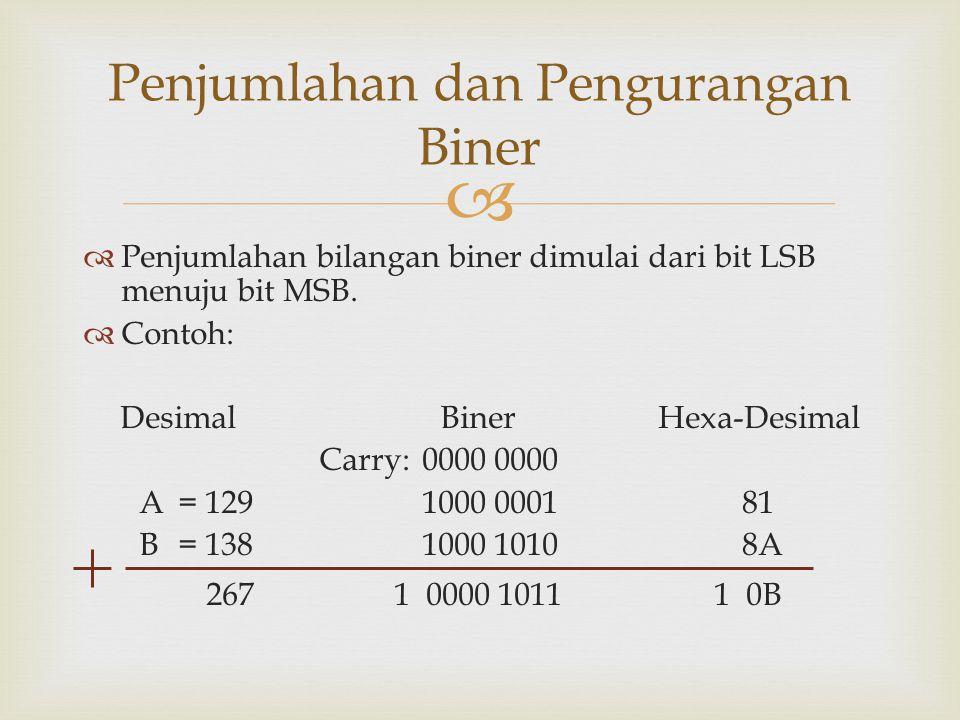   Penjumlahan bilangan biner dimulai dari bit LSB menuju bit MSB.  Contoh: DesimalBinerHexa-Desimal Carry:0000 0000 A= 1291000 000181 B= 1381000 10