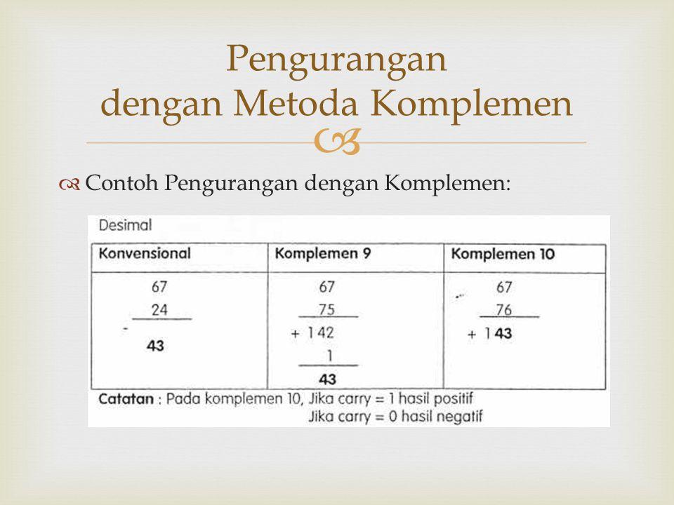 Pengurangan dengan Metoda Komplemen  Contoh Pengurangan dengan Komplemen: