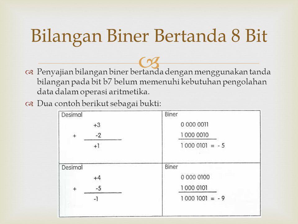  Penyajian bilangan biner bertanda dengan menggunakan tanda bilangan pada bit b7 belum memenuhi kebutuhan pengolahan data dalam operasi aritmetika.