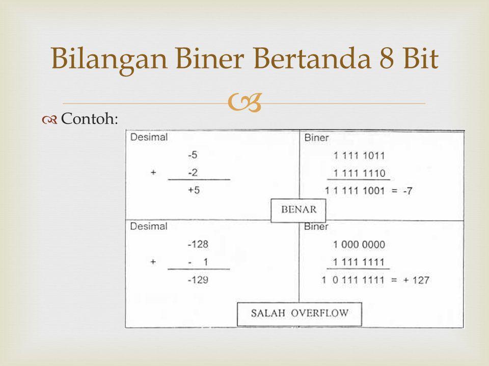   Contoh: Bilangan Biner Bertanda 8 Bit