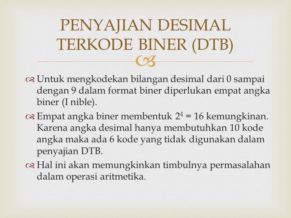   Untuk mengkodekan bilangan desimal dari 0 sampai dengan 9 dalam format biner diperlukan empat angka biner (I nible).  Empat angka biner membentuk