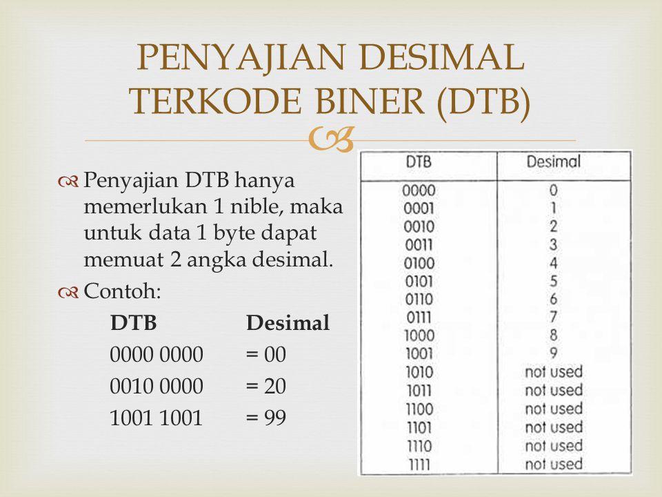   Penyajian DTB hanya memerlukan 1 nible, maka untuk data 1 byte dapat memuat 2 angka desimal.  Contoh: DTBDesimal 0000 0000= 00 0010 0000= 20 1001