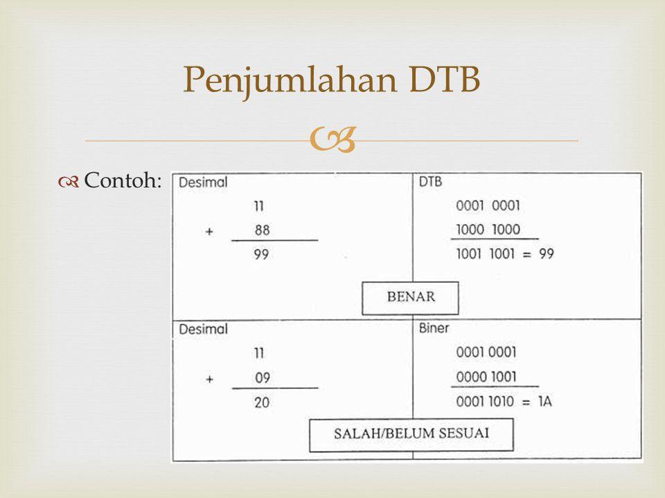   Contoh: Penjumlahan DTB