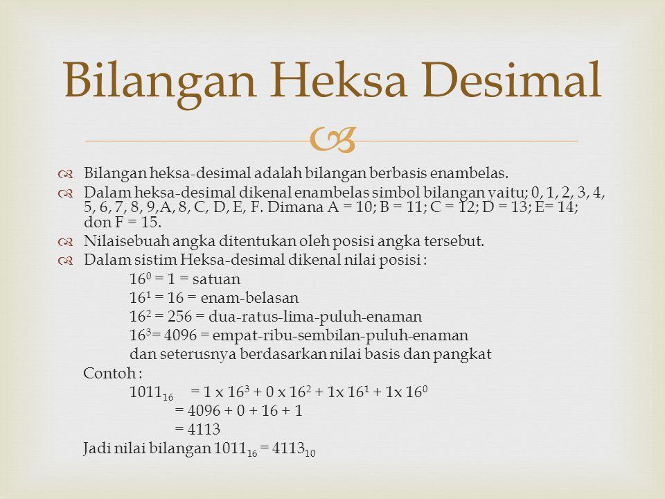   Bilangan heksa-desimal adalah bilangan berbasis enambelas.  Dalam heksa-desimal dikenal enambelas simbol bilangan yaitu; 0, 1, 2, 3, 4, 5, 6, 7,