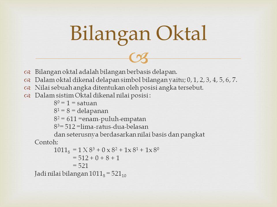   Bilangan oktal adalah bilangan berbasis delapan.  Dalam oktal dikenal delapan simbol bilangan yaitu; 0, 1, 2, 3, 4, 5, 6, 7.  Nilai sebuah angka