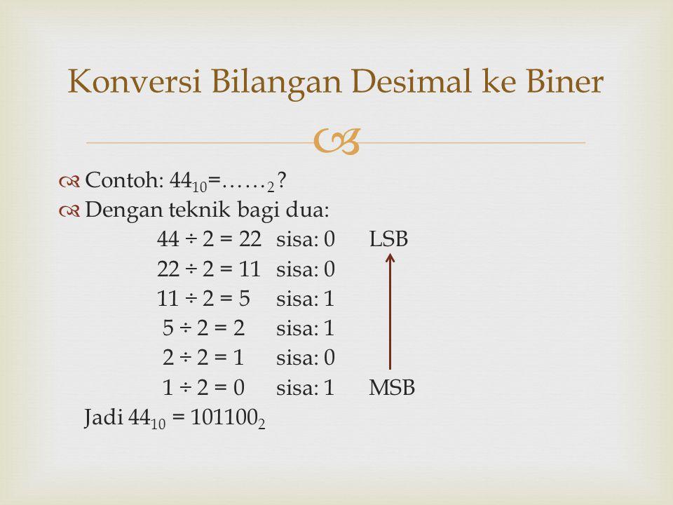   Contoh: 44 10 =…… 2 ?  Dengan teknik bagi dua: 44 ÷ 2 = 22 sisa: 0LSB 22 ÷ 2 = 11 sisa: 0 11 ÷ 2 = 5 sisa: 1 5 ÷ 2 = 2 sisa: 1 2 ÷ 2 = 1 sisa: 0