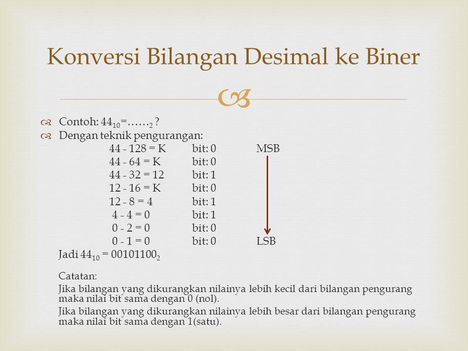   Contoh: 44 10 =…… 2 ?  Dengan teknik pengurangan: 44 - 128 = K bit: 0MSB 44 - 64 = K bit: 0 44 - 32 = 12 bit: 1 12 - 16 = Kbit: 0 12 - 8 = 4 bit: