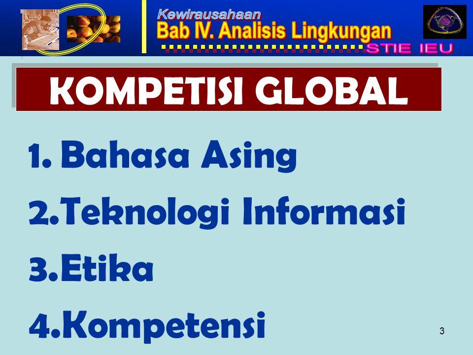 3 KOMPETISI GLOBAL 1.Bahasa Asing 2.Teknologi Informasi 3.Etika 4.Kompetensi