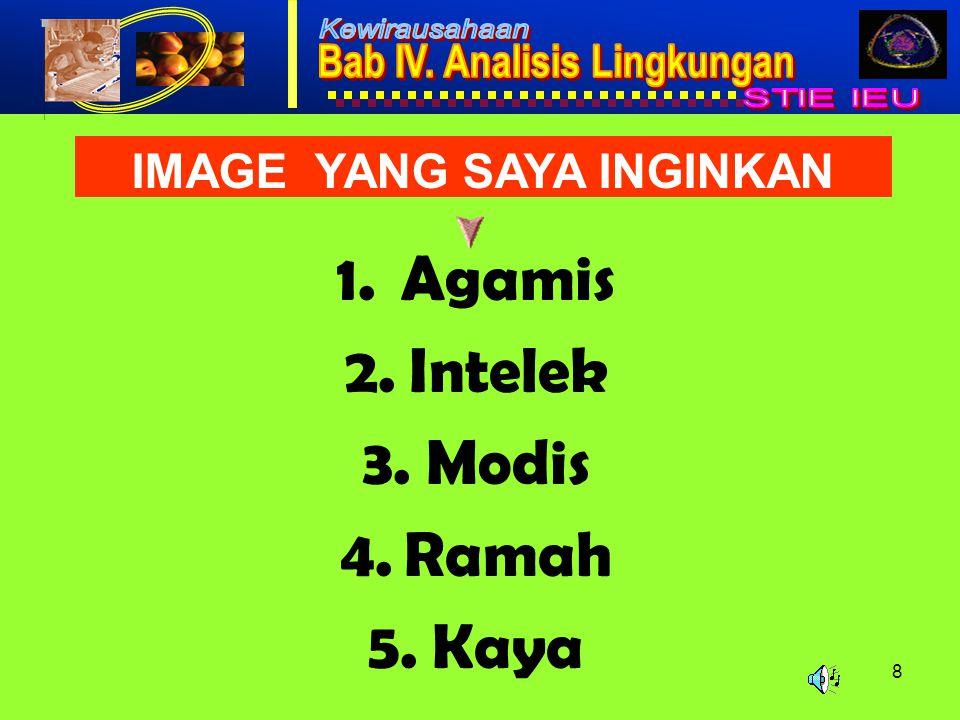 8 IMAGE YANG SAYA INGINKAN 1.Agamis 2.Intelek 3.Modis 4.Ramah 5.Kaya