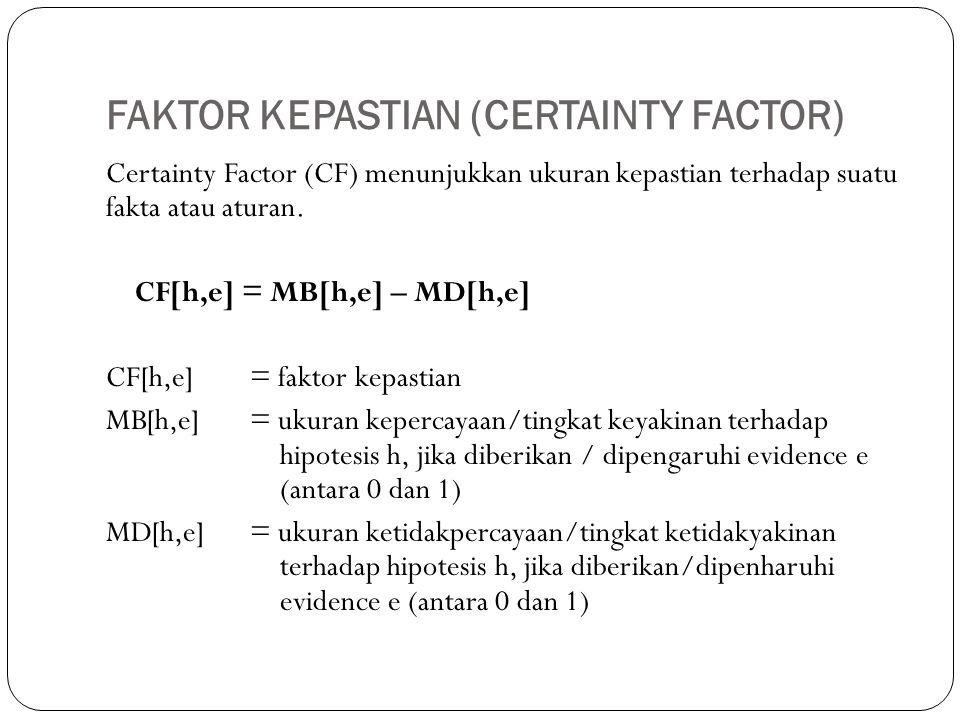 FAKTOR KEPASTIAN (CERTAINTY FACTOR) Certainty Factor (CF) menunjukkan ukuran kepastian terhadap suatu fakta atau aturan. CF[h,e] = MB[h,e] – MD[h,e] C