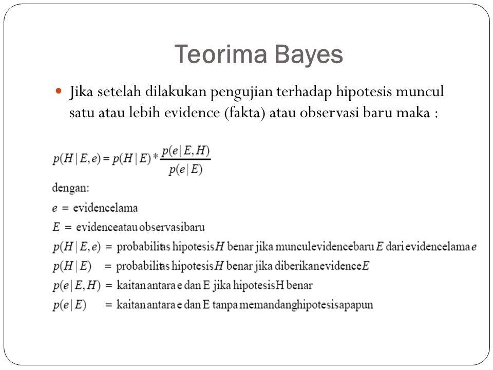 Teorima Bayes Jika setelah dilakukan pengujian terhadap hipotesis muncul satu atau lebih evidence (fakta) atau observasi baru maka :