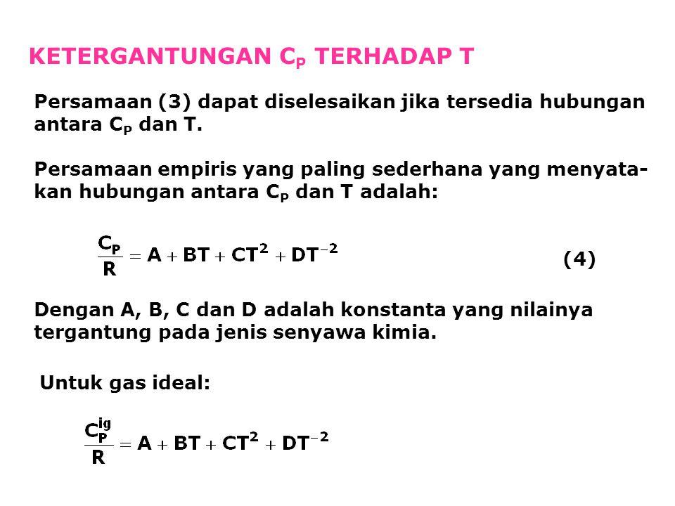KETERGANTUNGAN C P TERHADAP T Persamaan (3) dapat diselesaikan jika tersedia hubungan antara C P dan T. Persamaan empiris yang paling sederhana yang m