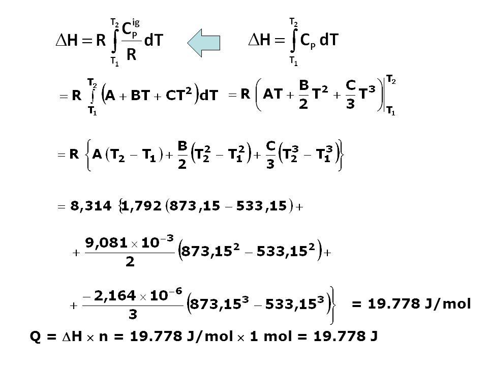 = 19.778 J/mol Q = H  n = 19.778 J/mol  1 mol = 19.778 J