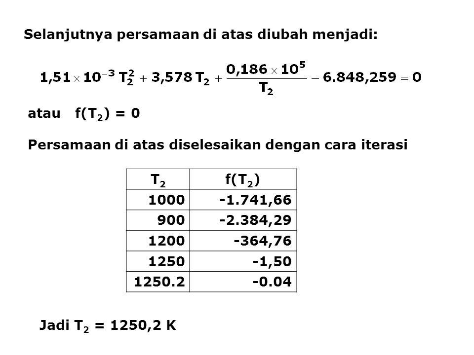 Selanjutnya persamaan di atas diubah menjadi: atau f(T 2 ) = 0 Persamaan di atas diselesaikan dengan cara iterasi T2T2 f(T 2 ) 1000-1.741,66 900-2.384