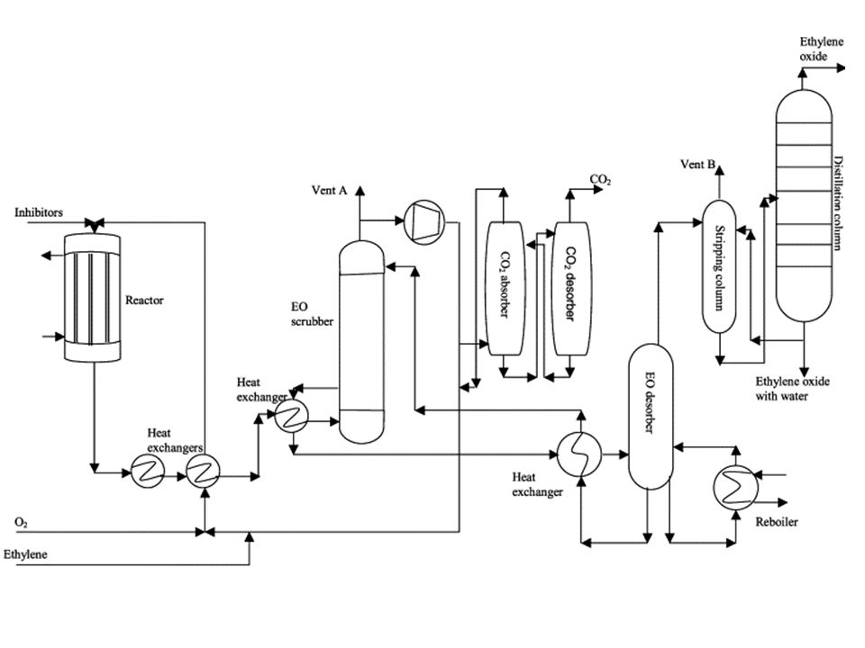 Neraca energi: adalah panas sensibel untuk menaikkan temperatur produk dari 298,15 K menjadi T K (a)