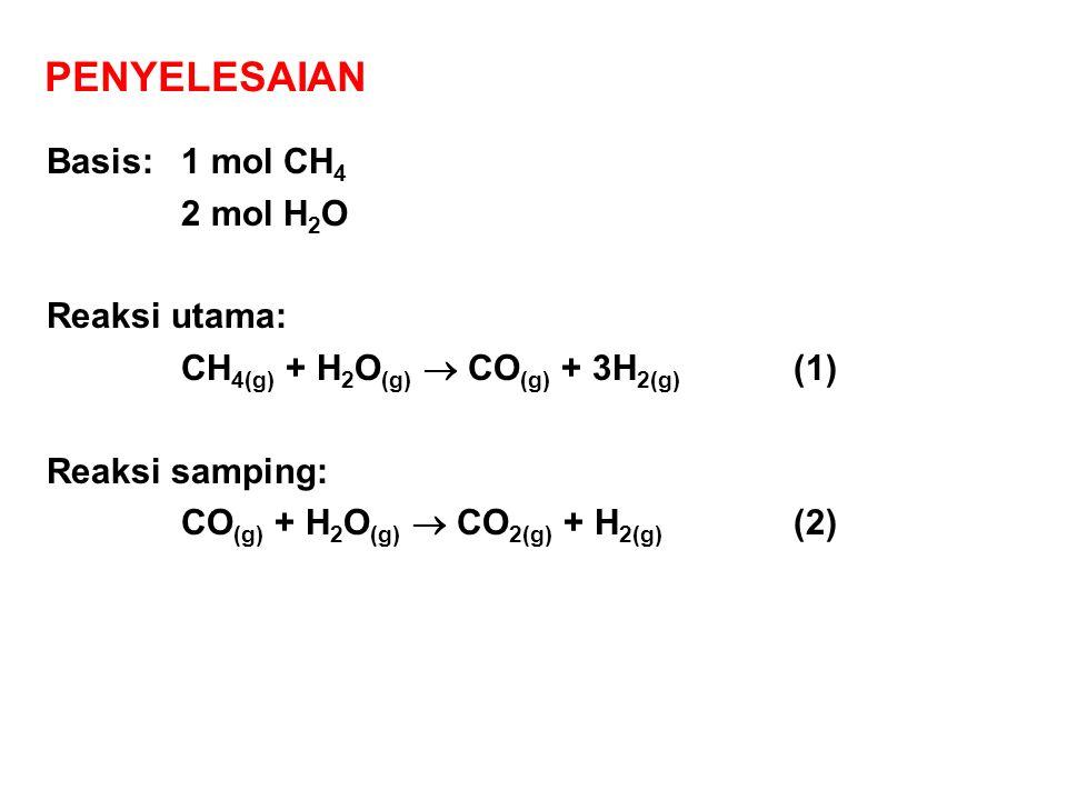 PENYELESAIAN Basis: 1 mol CH 4 2 mol H 2 O Reaksi utama: CH 4(g) + H 2 O (g)  CO (g) + 3H 2(g) (1) Reaksi samping: CO (g) + H 2 O (g)  CO 2(g) + H 2