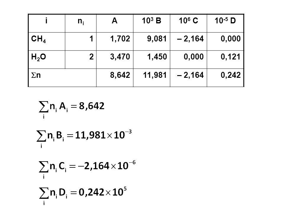 inini A10 3 B10 6 C10 -5 D CH 4 11,7029,081– 2,1640,000 H2OH2O23,4701,4500,0000,121 nn 8,64211,981– 2,1640,242