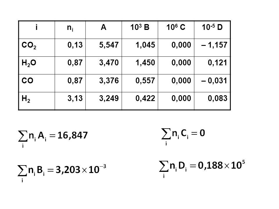 inini A10 3 B10 6 C10 -5 D CO 2 0,135,5471,0450,000– 1,157 H2OH2O0,873,4701,4500,0000,121 CO0,873,3760,5570,000– 0,031 H2H2 3,133,2490,4220,0000,083