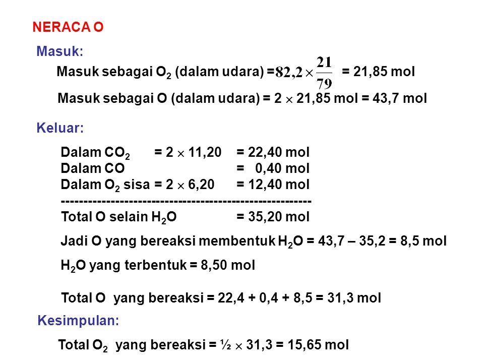 NERACA O Masuk sebagai O 2 (dalam udara) == 21,85 mol Masuk: Keluar: Dalam CO 2 = 2  11,20= 22,40 mol Dalam CO= 0,40 mol Dalam O 2 sisa= 2  6,20 = 1