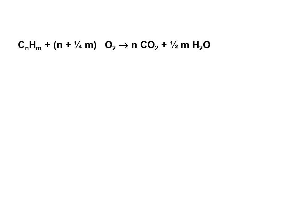 C n H m + (n + ¼ m) O 2  n CO 2 + ½ m H 2 O