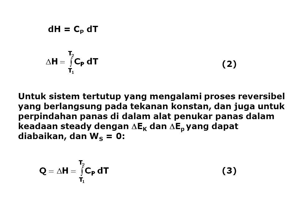 dH = C P dT (2) Untuk sistem tertutup yang mengalami proses reversibel yang berlangsung pada tekanan konstan, dan juga untuk perpindahan panas di dala