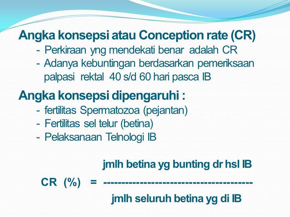 Angka konsepsi atau Conception rate (CR) - Perkiraan yng mendekati benar adalah CR - Adanya kebuntingan berdasarkan pemeriksaan palpasi rektal 40 s/d