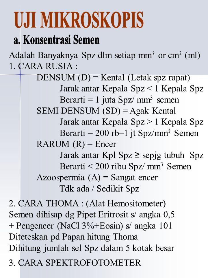 Adalah Banyaknya Spz dlm setiap mm 3 or cm 3 (ml) 1. CARA RUSIA : DENSUM (D) = Kental (Letak spz rapat) Jarak antar Kepala Spz < 1 Kepala Spz Berarti