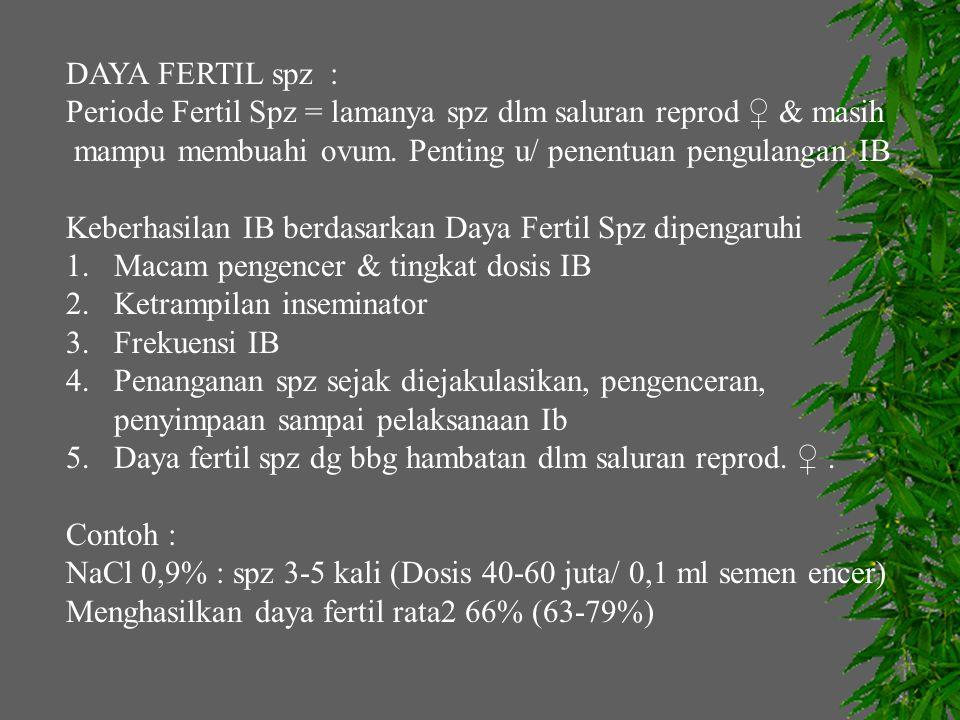 DAYA FERTIL spz : Periode Fertil Spz = lamanya spz dlm saluran reprod ♀ & masih mampu membuahi ovum.
