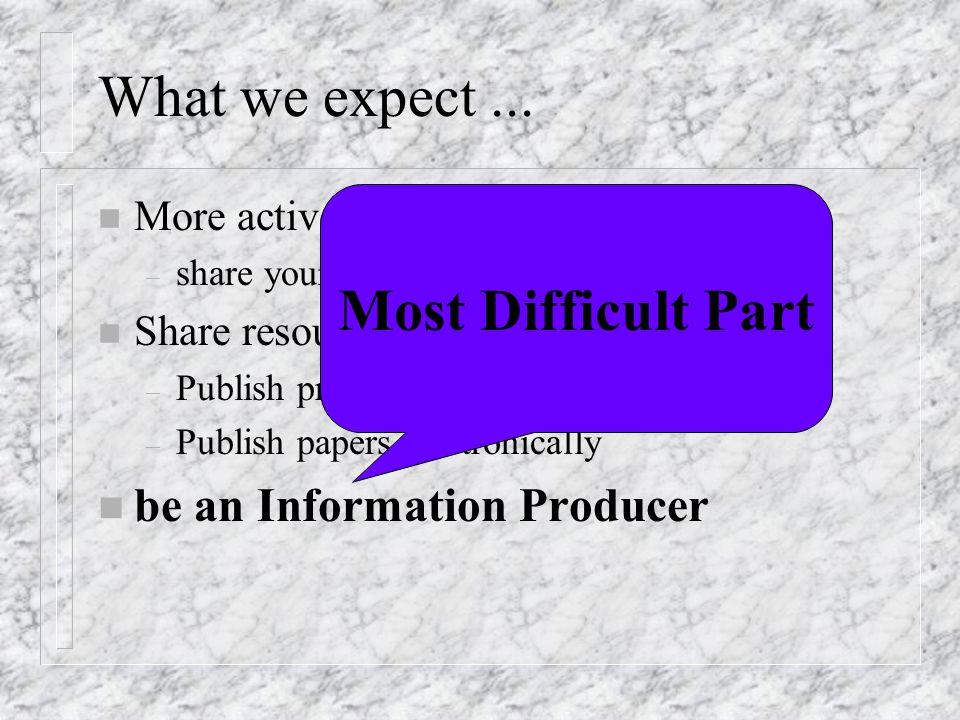 Temporary IHE-NET Web n URL – http://xxx.itb.ac.id/~yc1dav/ihe-net/ n Content: – HEE-NET '97 Workshop Proceedings.