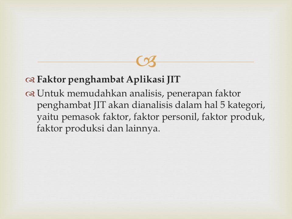   Faktor penghambat Aplikasi JIT  Untuk memudahkan analisis, penerapan faktor penghambat JIT akan dianalisis dalam hal 5 kategori, yaitu pemasok fa