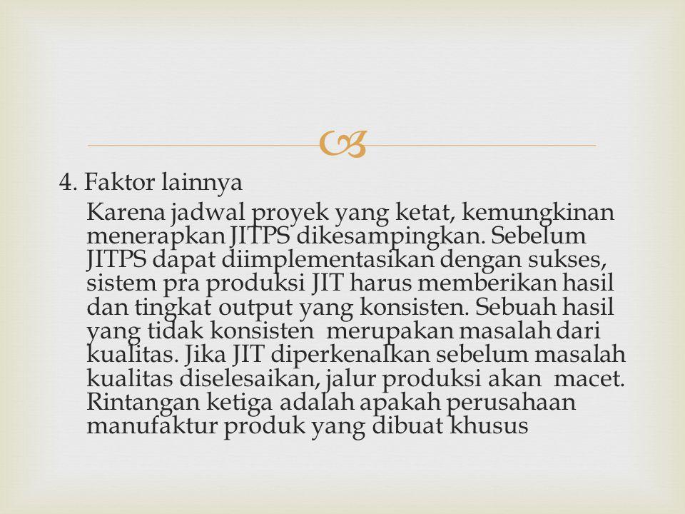  4. Faktor lainnya Karena jadwal proyek yang ketat, kemungkinan menerapkan JITPS dikesampingkan. Sebelum JITPS dapat diimplementasikan dengan sukses,