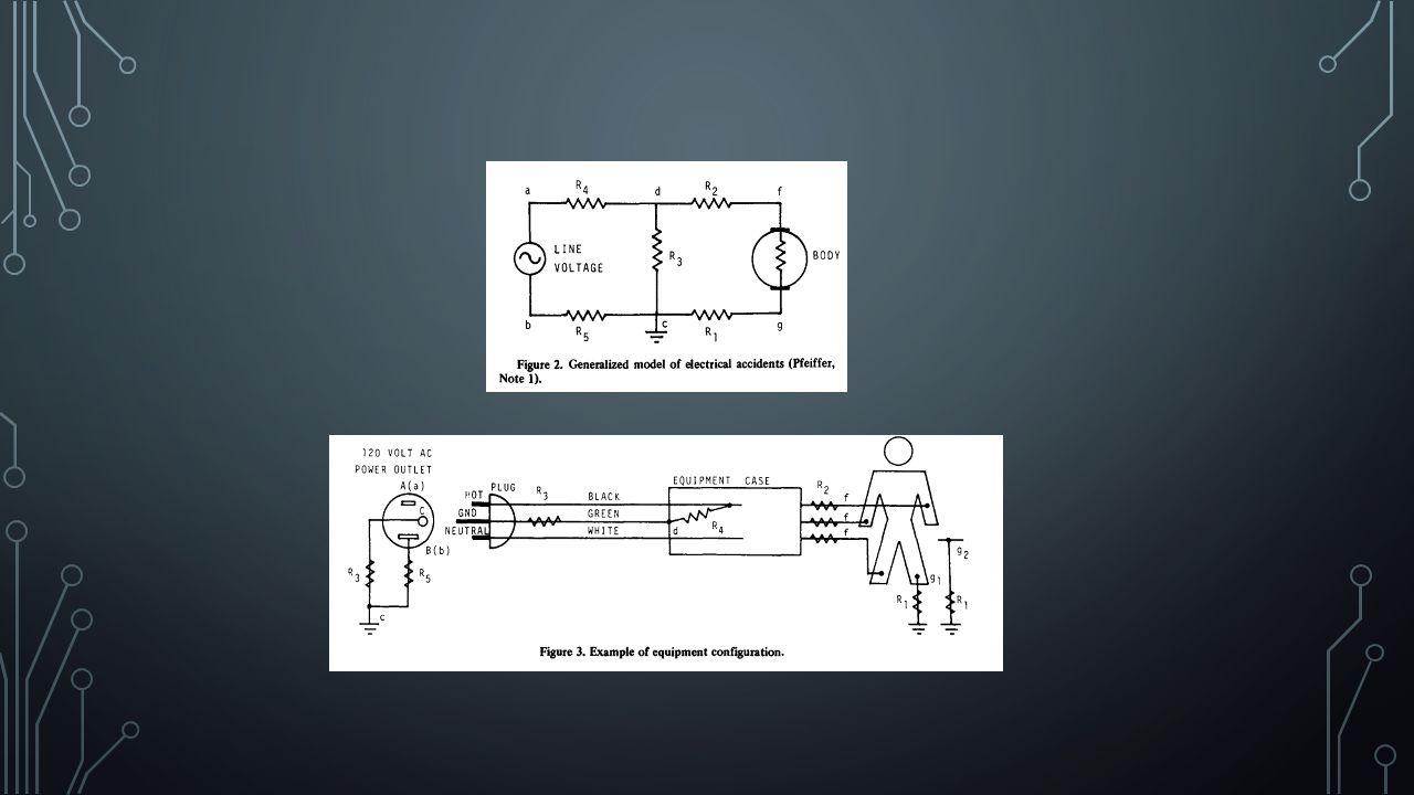 HAZARD CONDITIONS Peralatan tahanan bocor (R4), melalui kebocoran arus, merupakan impedansi, karena biasanya meliputi resistif dan komponen reaktif.