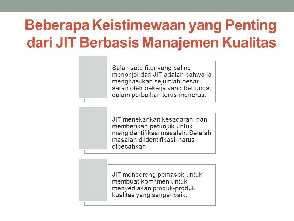 Beberapa Keistimewaan yang Penting dari JIT Berbasis Manajemen Kualitas Salah satu fitur yang paling menonjol dari JIT adalah bahwa ia menghasilkan se