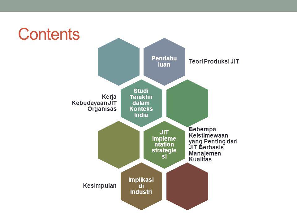 Contents Pendahu luan Teori Produksi JIT Studi Terakhir dalam Konteks India Kerja Kebudayaan JIT Organisas JIT impleme ntation strategie si Beberapa K