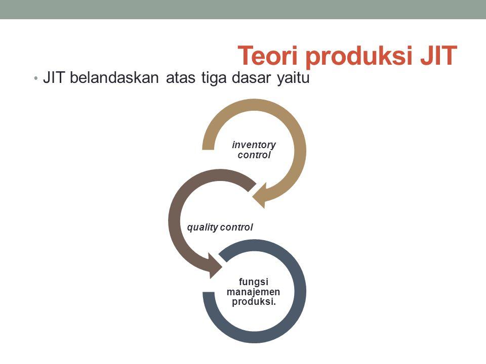 Teori produksi JIT JIT belandaskan atas tiga dasar yaitu inventory control quality control fungsi manajemen produksi.