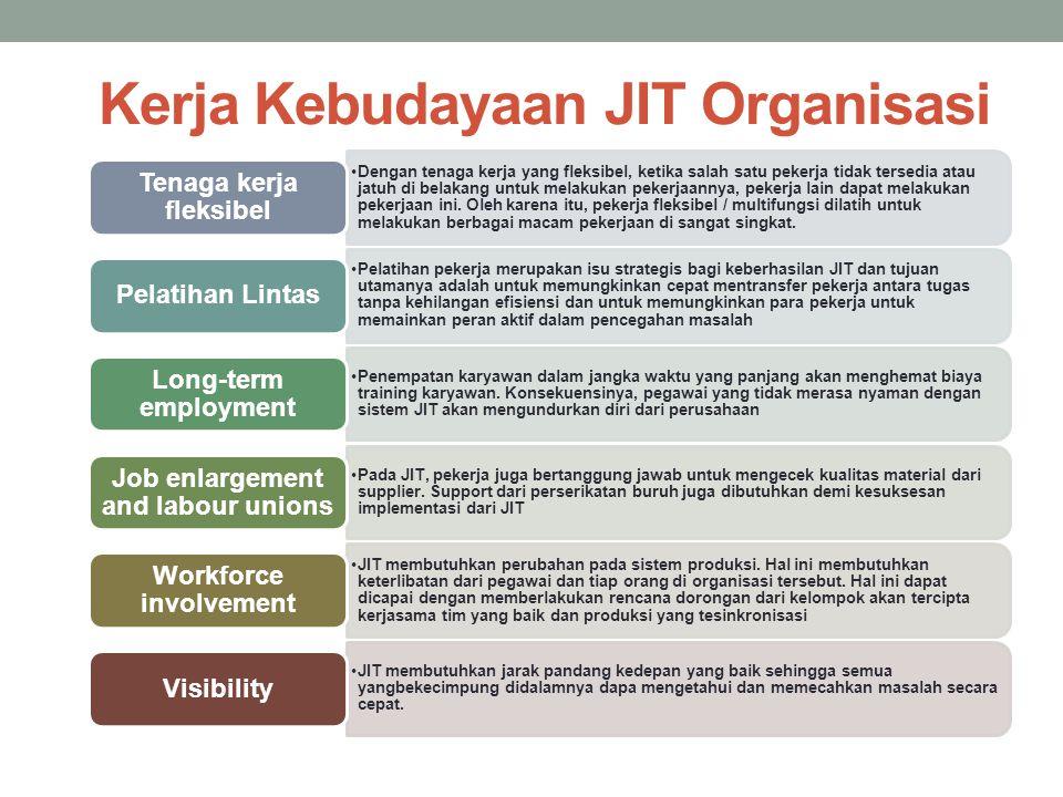 Kerja Kebudayaan JIT Organisasi Dengan tenaga kerja yang fleksibel, ketika salah satu pekerja tidak tersedia atau jatuh di belakang untuk melakukan pe
