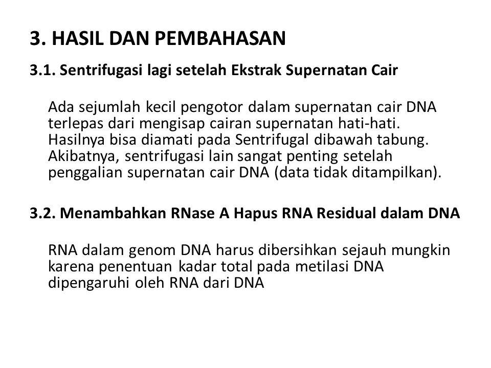 3. HASIL DAN PEMBAHASAN 3.1.