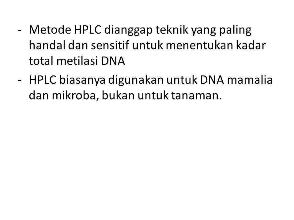 -Metode HPLC dianggap teknik yang paling handal dan sensitif untuk menentukan kadar total metilasi DNA -HPLC biasanya digunakan untuk DNA mamalia dan mikroba, bukan untuk tanaman.