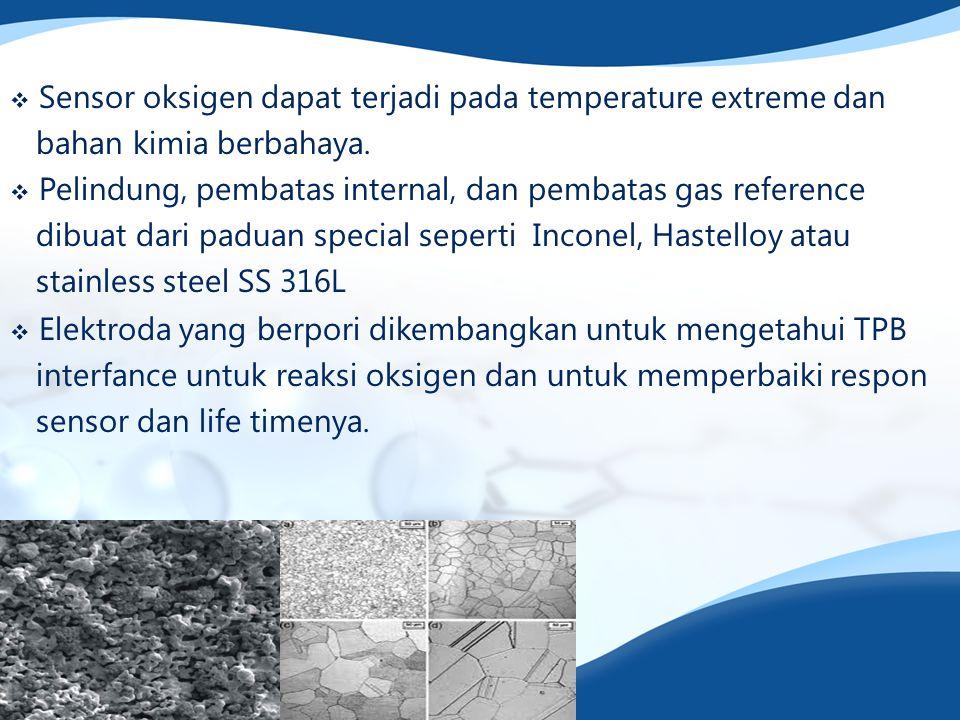 Untuk pembakaran sempurna, CO 2 O 2 Monitoring dan pengontrolan proses pembakaran dengan analisa oksigen Titik stoikiometri dengan efisiensi yang tinggi dan emisi yang sangat rendah tidak akan pernah tercapai pada pembakaran yang sebenarnya karena ketidaksempurnaan keseragaman bahan bakar/udara dan densitas energy bahan bakar dan variasi arus bahan bakar/udara Semakin rendah suhu gas buang, akan menyebabkan pembakaran lebih efisien