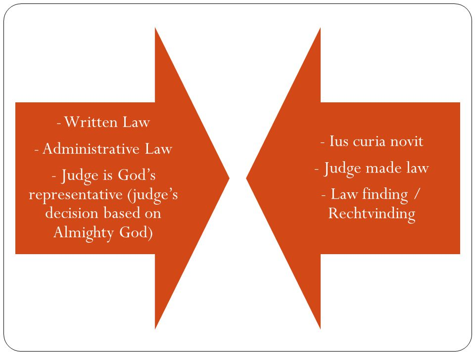 - Written Law - Administrative Law - Judge is God's representative (judge's decision based on Almighty God) - Ius curia novit - Judge made law - Law finding / Rechtvinding
