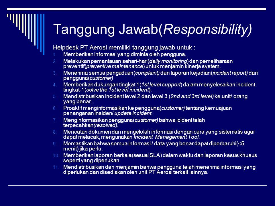 Tanggung Jawab(Responsibility) Helpdesk PT Aerosi memiliki tanggung jawab untuk : 1.