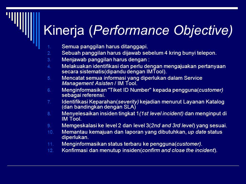 Kinerja (Performance Objective) 1. Semua panggilan harus ditanggapi.