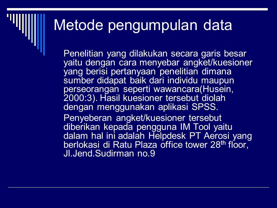 Metode pengumpulan data Penelitian yang dilakukan secara garis besar yaitu dengan cara menyebar angket/kuesioner yang berisi pertanyaan penelitian dimana sumber didapat baik dari individu maupun perseorangan seperti wawancara(Husein, 2000:3).
