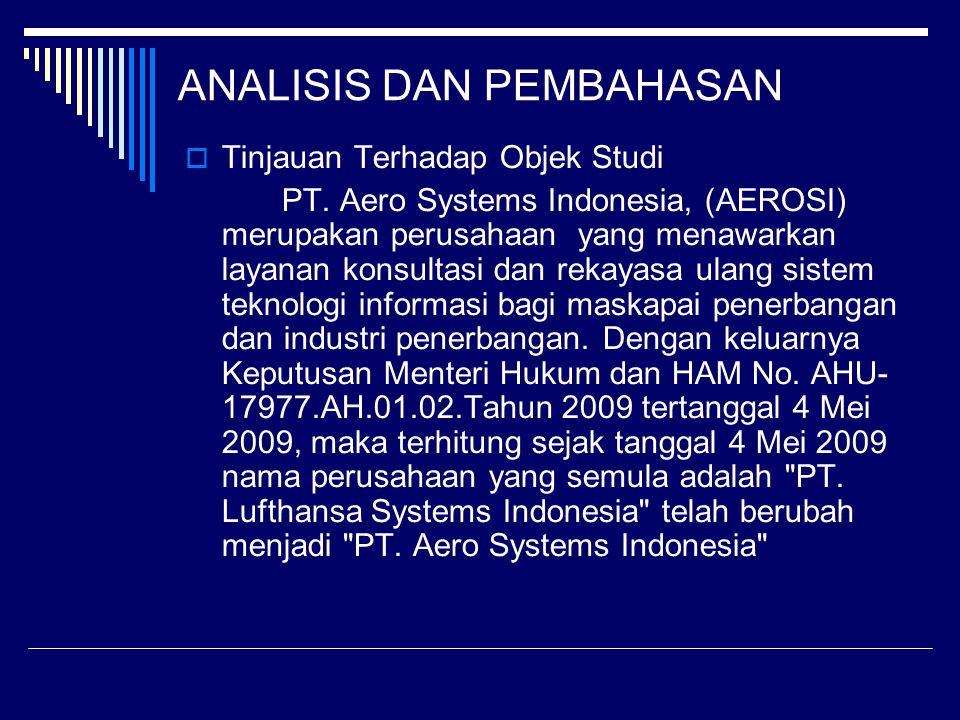 ANALISIS DAN PEMBAHASAN  Tinjauan Terhadap Objek Studi PT.