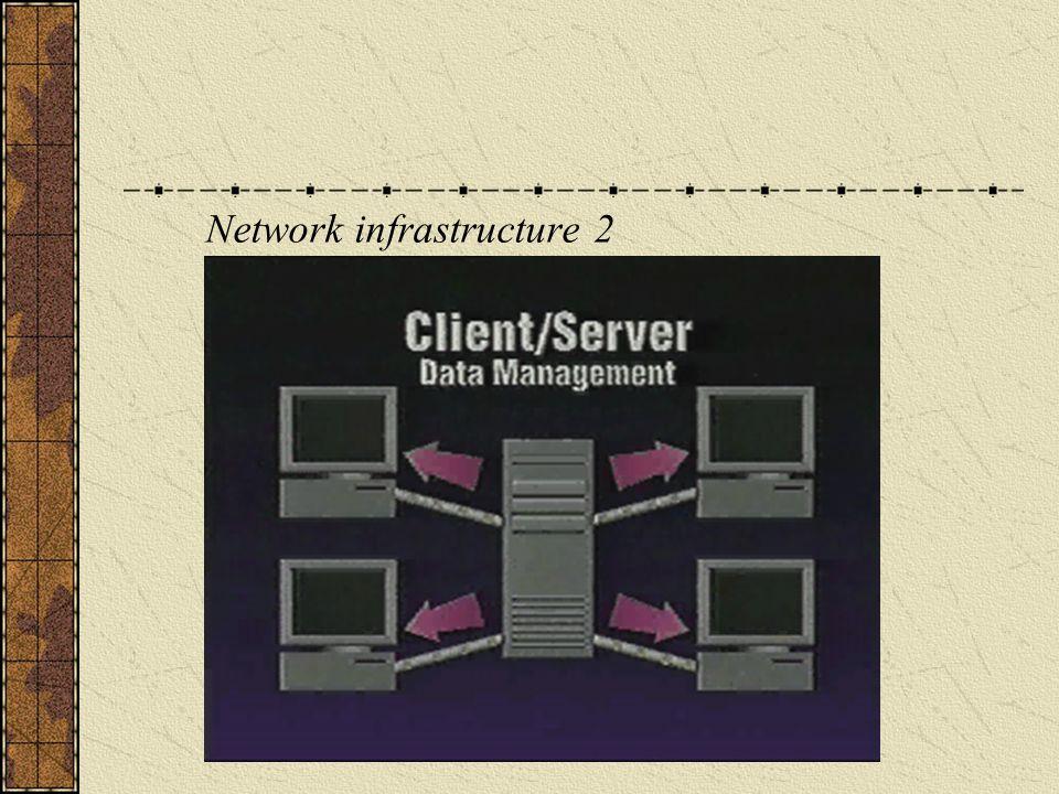 Network infrastructure 2